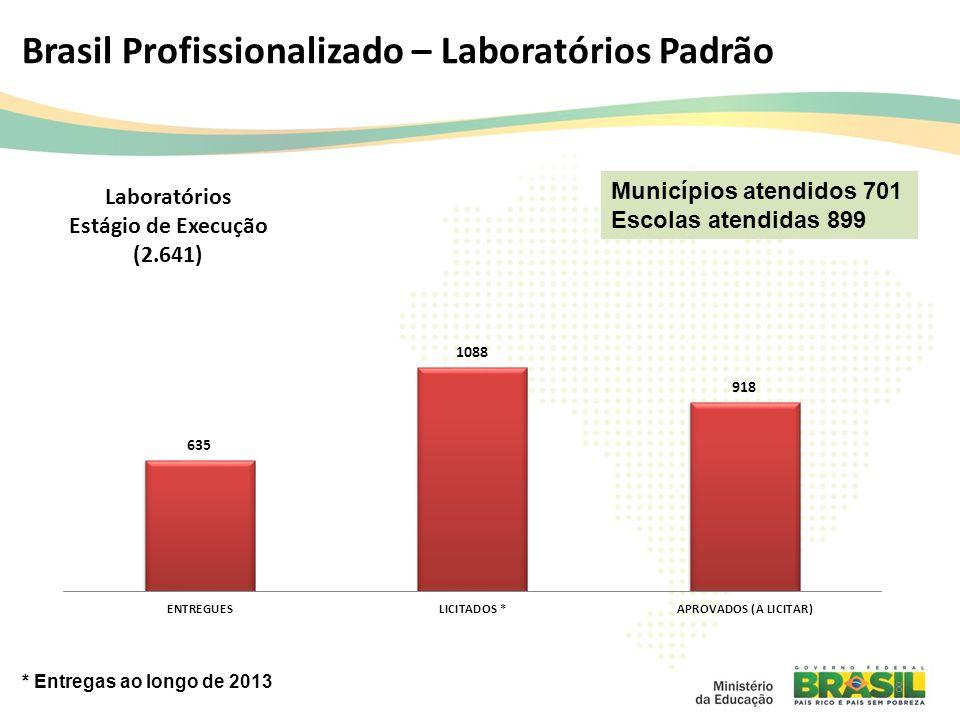 Brasil Profissionalizado – Laboratórios Padrão 8 * Entregas ao longo de 2013 Municípios atendidos 701 Escolas atendidas 899