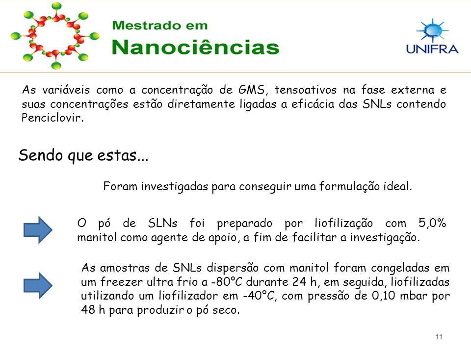 11 As variáveis como a concentração de GMS, tensoativos na fase externa e suas concentrações estão diretamente ligadas a eficácia das SNLs contendo Penciclovir.