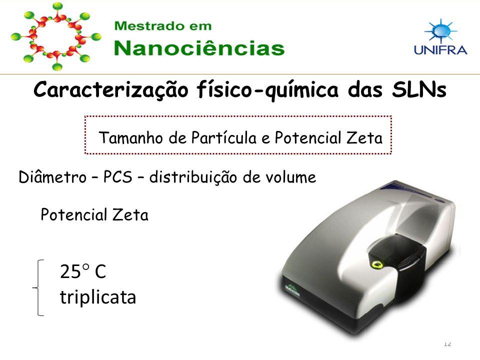 12 Caracterização físico-química das SLNs Tamanho de Partícula e Potencial Zeta Diâmetro – PCS – distribuição de volume Potencial Zeta 25° C triplicat