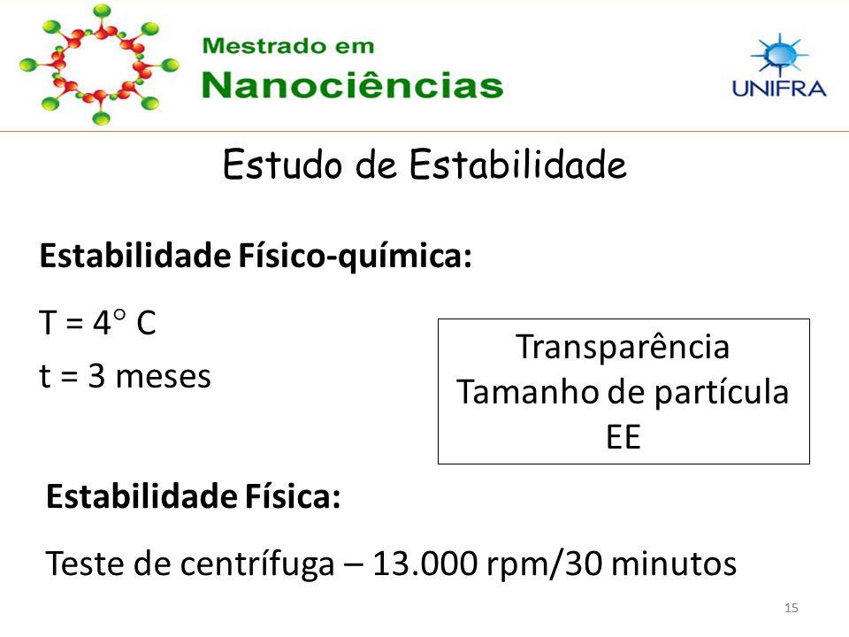 15 Estudo de Estabilidade Estabilidade Físico-química: T = 4 ° C t = 3 meses Estabilidade Física: Teste de centrífuga – 13.000 rpm/30 minutos Transparência Tamanho de partícula EE