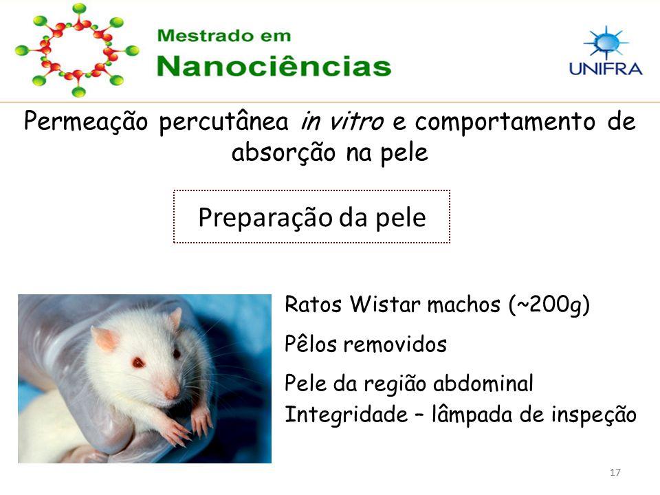 17 Permeação percutânea in vitro e comportamento de absorção na pele Preparação da pele Ratos Wistar machos (~200g) Pêlos removidos Pele da região abdominal Integridade – lâmpada de inspeção