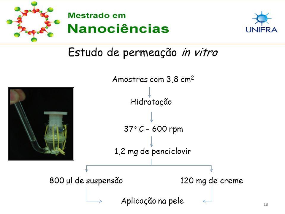 18 Estudo de permeação in vitro Amostras com 3,8 cm 2 Hidratação 37° C – 600 rpm 1,2 mg de penciclovir 800 μl de suspensão120 mg de creme Aplicação na pele