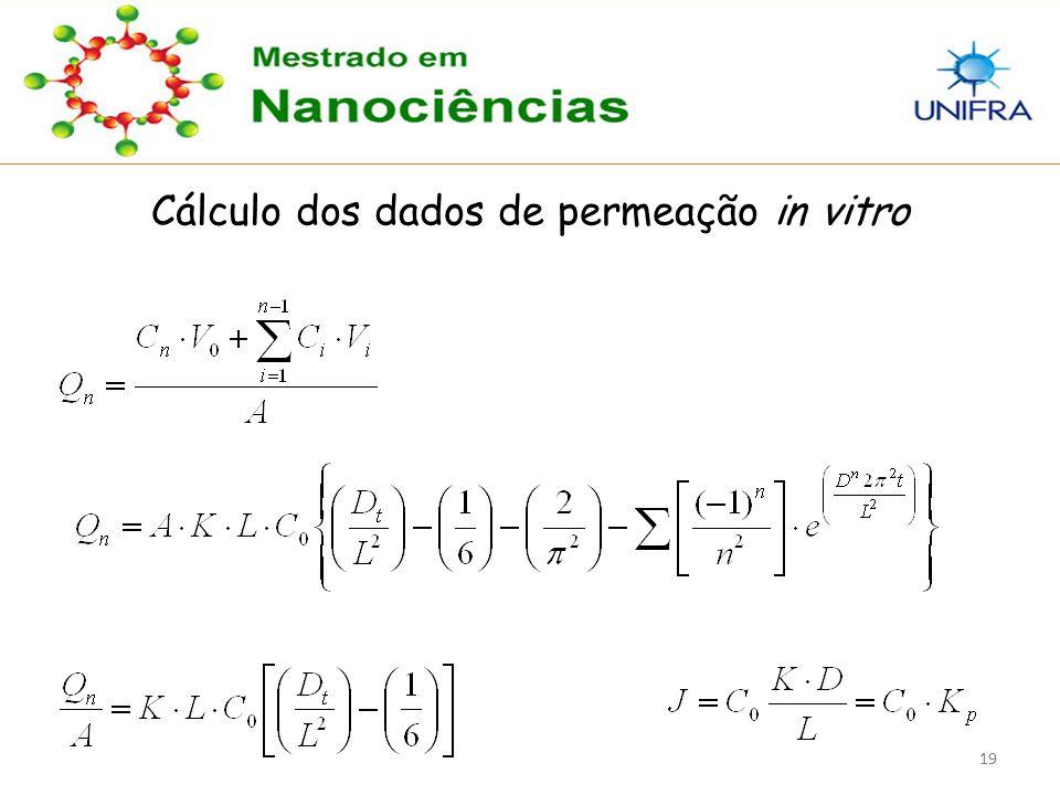 19 Cálculo dos dados de permeação in vitro