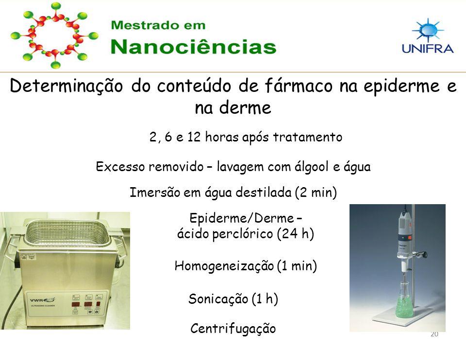 20 Determinação do conteúdo de fármaco na epiderme e na derme 2, 6 e 12 horas após tratamento Excesso removido – lavagem com álgool e água Imersão em água destilada (2 min) Epiderme/Derme – ácido perclórico (24 h) Homogeneização (1 min) Sonicação (1 h) Centrifugação