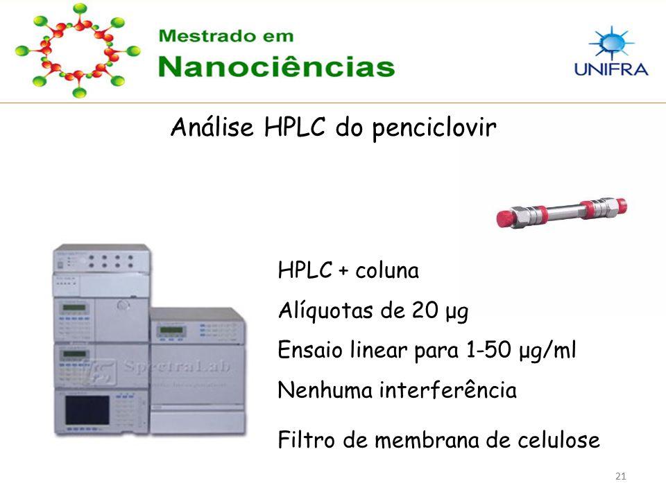 21 Análise HPLC do penciclovir HPLC + coluna Alíquotas de 20 μg Ensaio linear para 1-50 μg/ml Nenhuma interferência Filtro de membrana de celulose