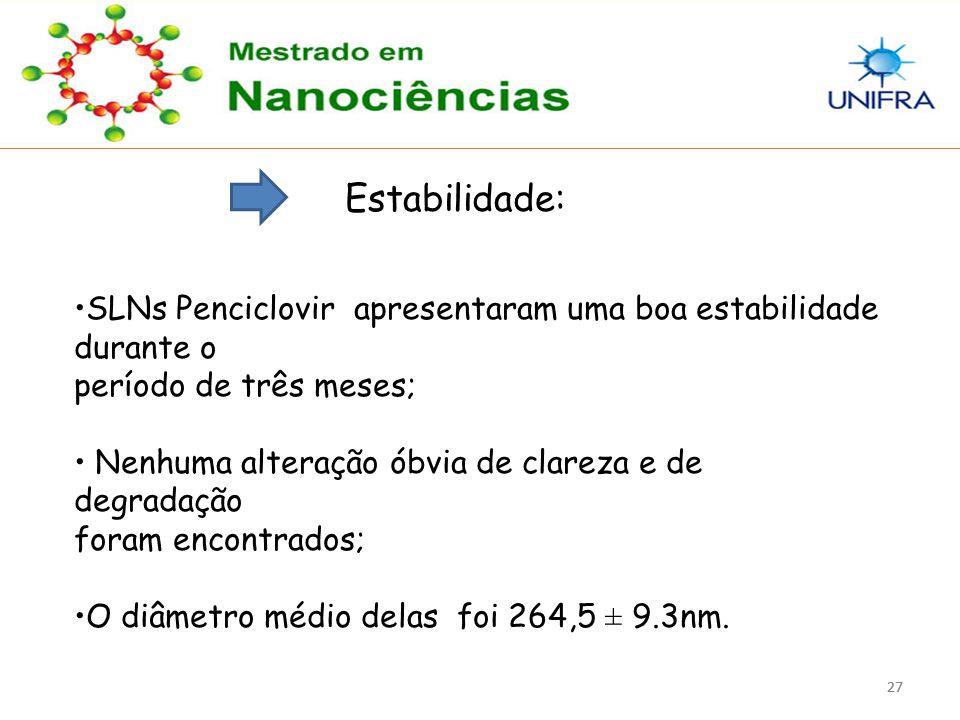 27 SLNs Penciclovir apresentaram uma boa estabilidade durante o período de três meses; Nenhuma alteração óbvia de clareza e de degradação foram encont