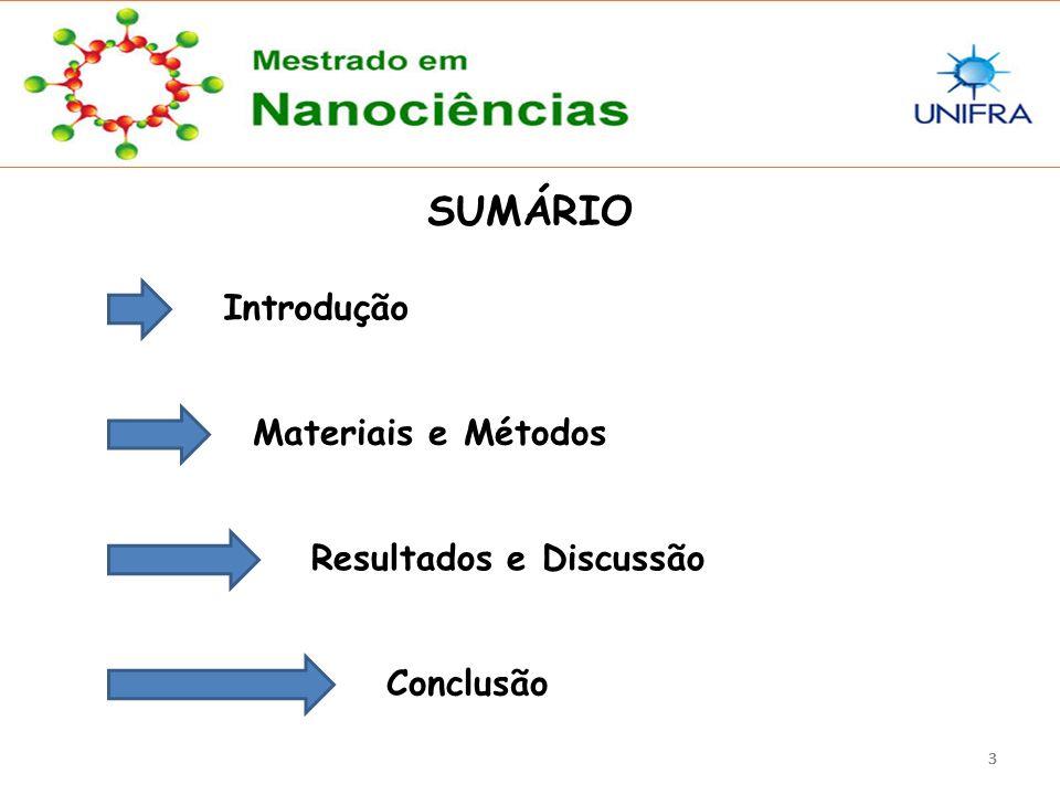 3333 SUMÁRIO Introdução Materiais e Métodos Resultados e Discussão Conclusão