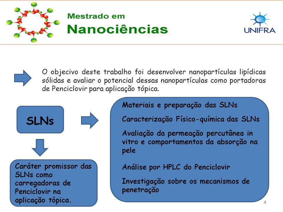 4444 O objecivo deste trabalho foi desenvolver nanopartículas lipídicas sólidas e avaliar o potencial dessas nanopartículas como portadoras de Pencicl