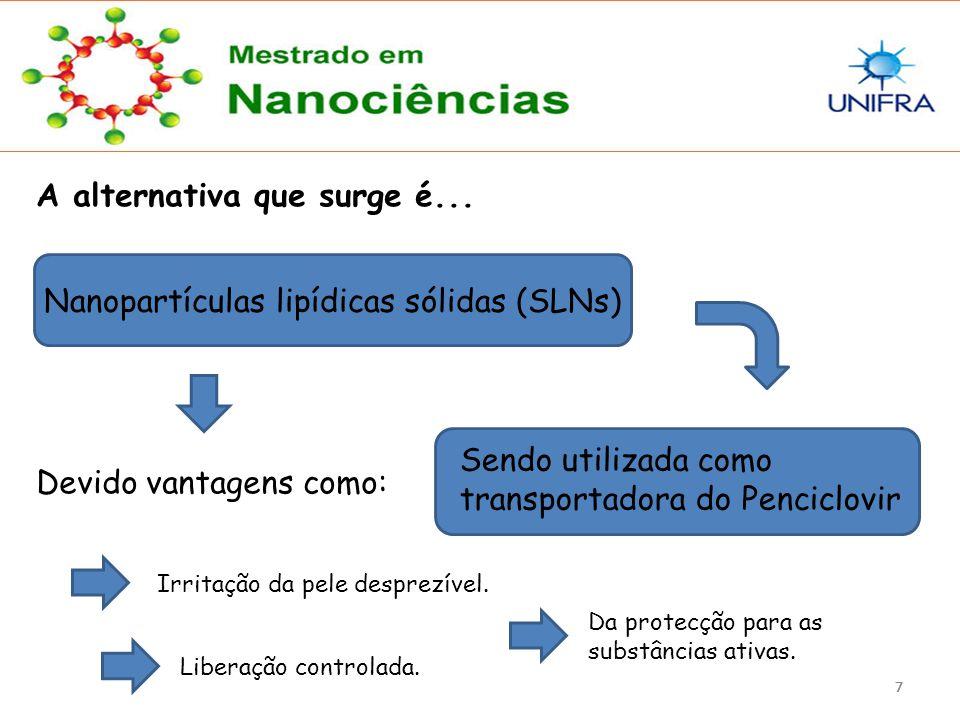 7777 A alternativa que surge é... Nanopartículas lipídicas sólidas (SLNs) Sendo utilizada como transportadora do Penciclovir Devido vantagens como: Ir