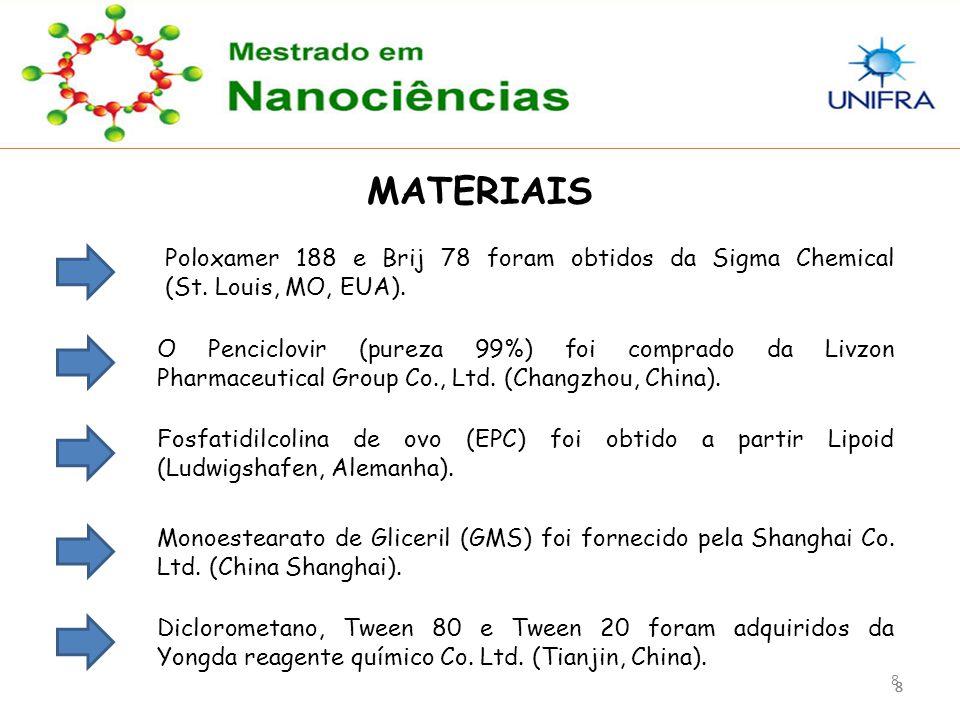 888 8 MATERIAIS Poloxamer 188 e Brij 78 foram obtidos da Sigma Chemical (St. Louis, MO, EUA). O Penciclovir (pureza 99%) foi comprado da Livzon Pharma