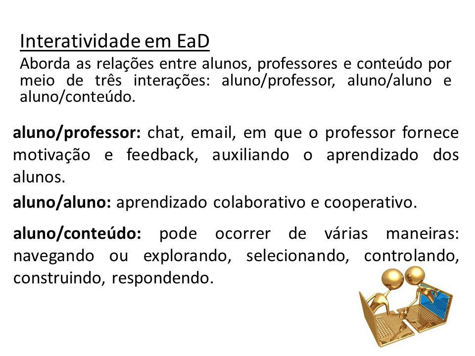 Interatividade em EaD Aborda as relações entre alunos, professores e conteúdo por meio de três interações: aluno/professor, aluno/aluno e aluno/conteú