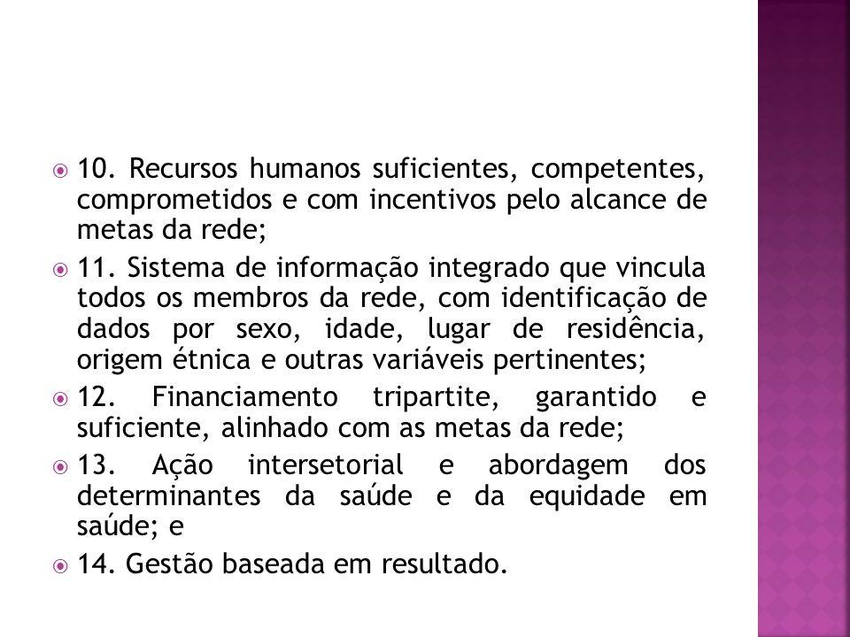  10. Recursos humanos suficientes, competentes, comprometidos e com incentivos pelo alcance de metas da rede;  11. Sistema de informação integrado q