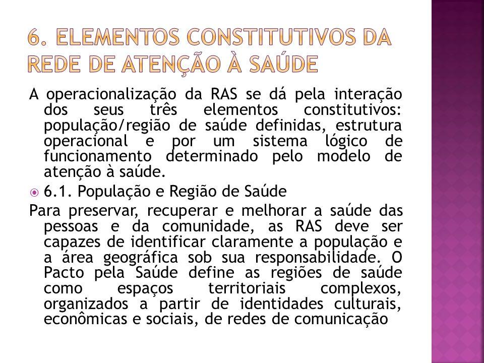 A operacionalização da RAS se dá pela interação dos seus três elementos constitutivos: população/região de saúde definidas, estrutura operacional e por um sistema lógico de funcionamento determinado pelo modelo de atenção à saúde.