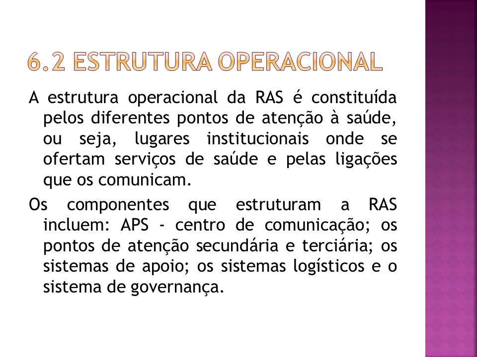 A estrutura operacional da RAS é constituída pelos diferentes pontos de atenção à saúde, ou seja, lugares institucionais onde se ofertam serviços de saúde e pelas ligações que os comunicam.