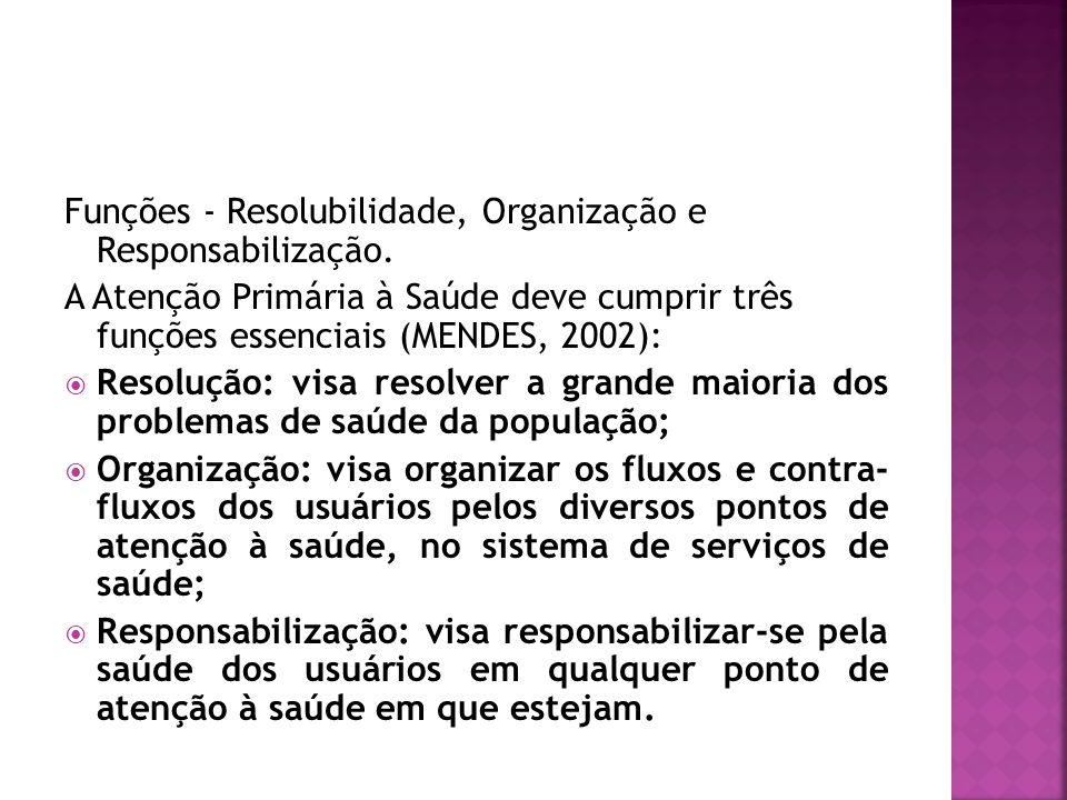 Funções - Resolubilidade, Organização e Responsabilização.
