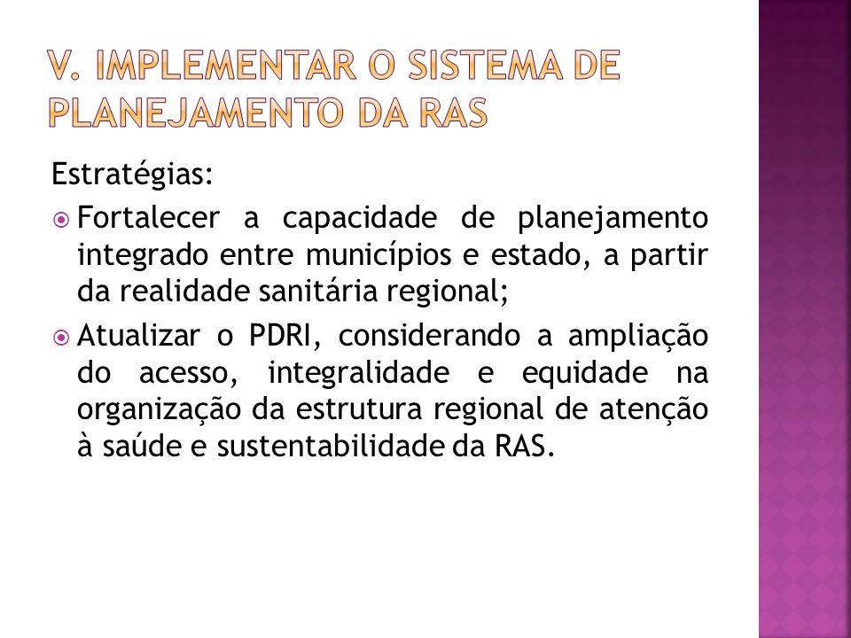 Estratégias:  Fortalecer a capacidade de planejamento integrado entre municípios e estado, a partir da realidade sanitária regional;  Atualizar o PDRI, considerando a ampliação do acesso, integralidade e equidade na organização da estrutura regional de atenção à saúde e sustentabilidade da RAS.