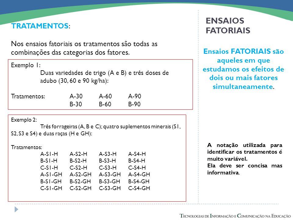 ENSAIOS FATORIAIS Ensaios FATORIAIS são aqueles em que estudamos os efeitos de dois ou mais fatores simultaneamente. TRATAMENTOS: Nos ensaios fatoriai