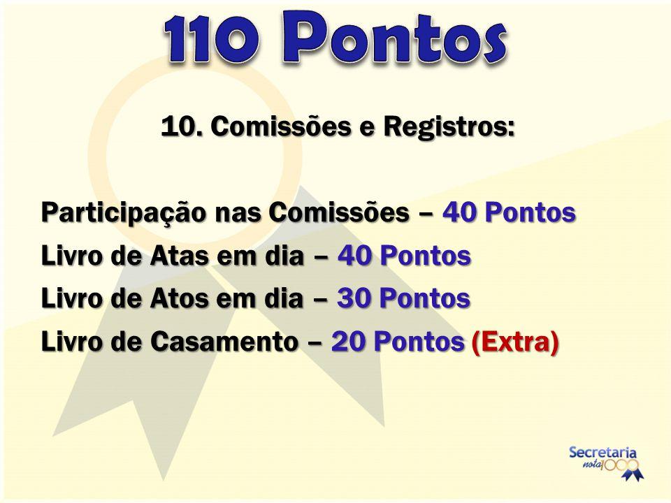 10. Comissões e Registros: Participação nas Comissões – 40 Pontos Livro de Atas em dia – 40 Pontos Livro de Atos em dia – 30 Pontos Livro de Casamento