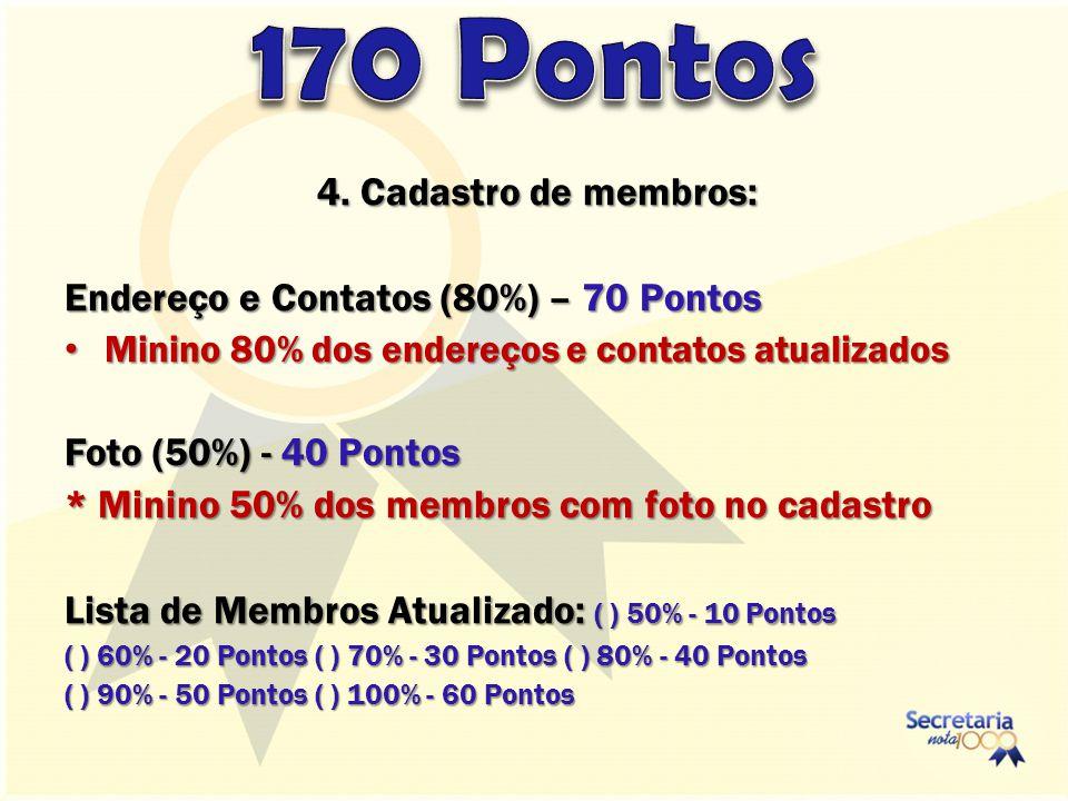 4. Cadastro de membros: Endereço e Contatos (80%) – 70 Pontos Minino 80% dos endereços e contatos atualizados Minino 80% dos endereços e contatos atua