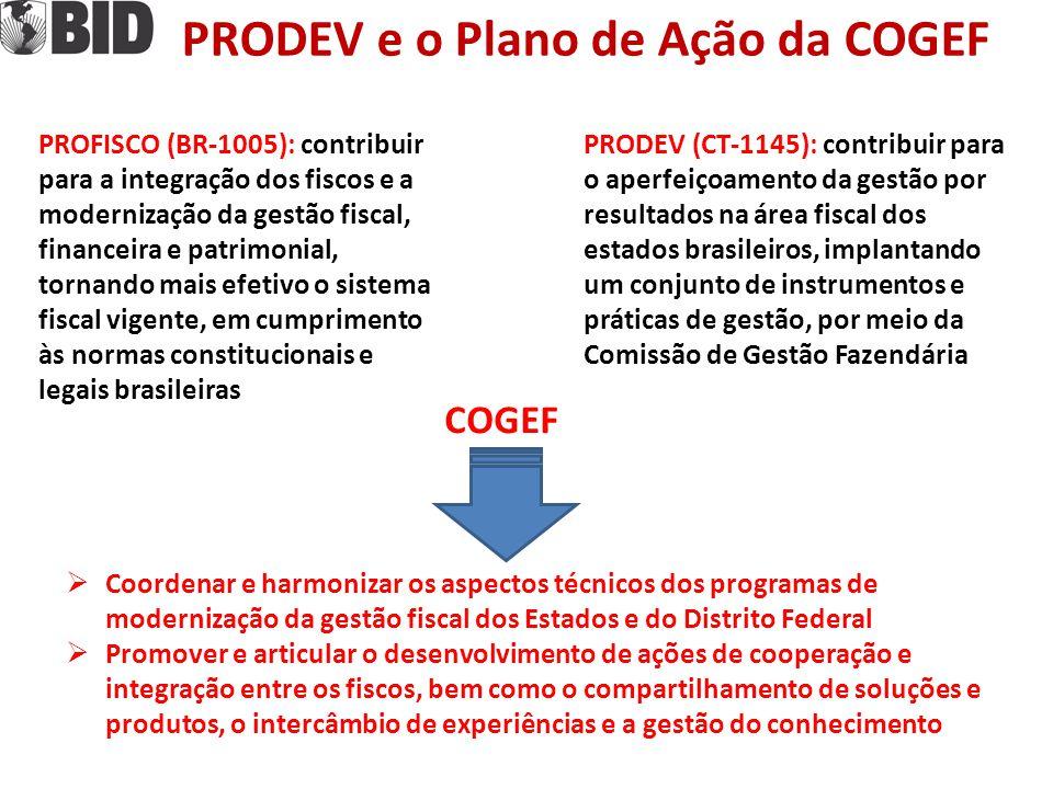 PRODEV e o Plano de Ação da COGEF PROFISCO (BR-1005): contribuir para a integração dos fiscos e a modernização da gestão fiscal, financeira e patrimon