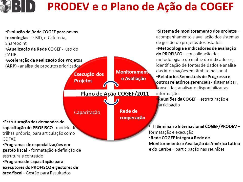 PRODEV e o Plano de Ação da COGEF Monitoramento e Avaliação Rede de cooperação Execução dos Projetos Evolução da Rede COGEF para novas tecnologias - e