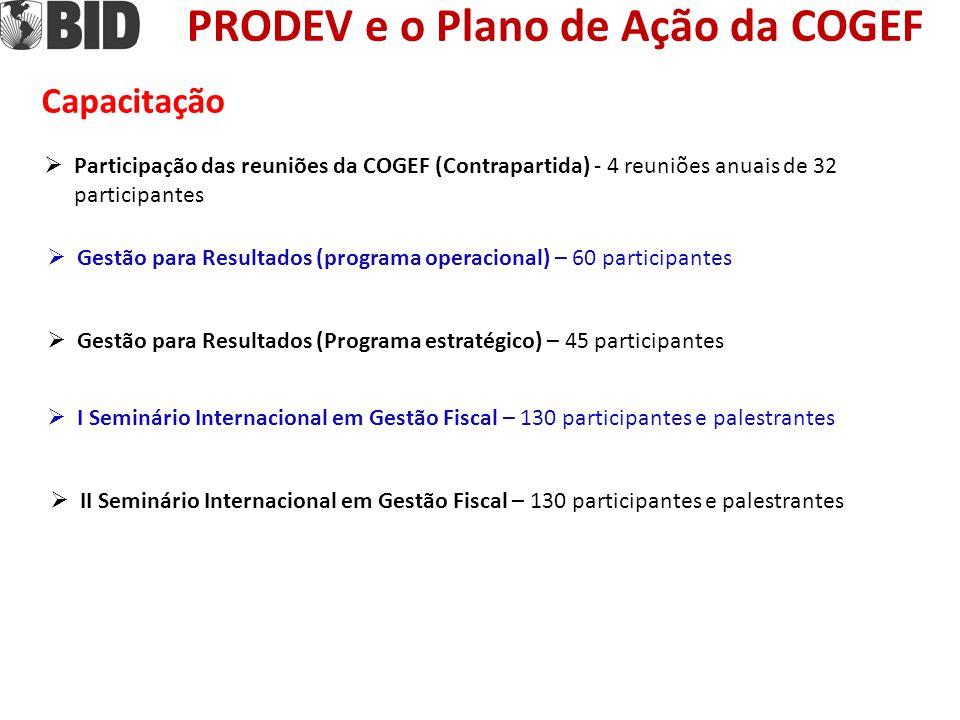 PRODEV e o Plano de Ação da COGEF Capacitação  Participação das reuniões da COGEF (Contrapartida) - 4 reuniões anuais de 32 participantes  Gestão pa