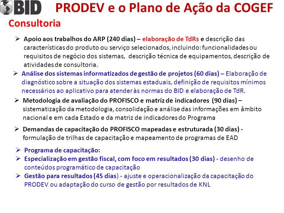 PRODEV e o Plano de Ação da COGEF Consultoria  Apoio aos trabalhos do ARP (240 dias) – elaboração de TdRs e descrição das características do produto