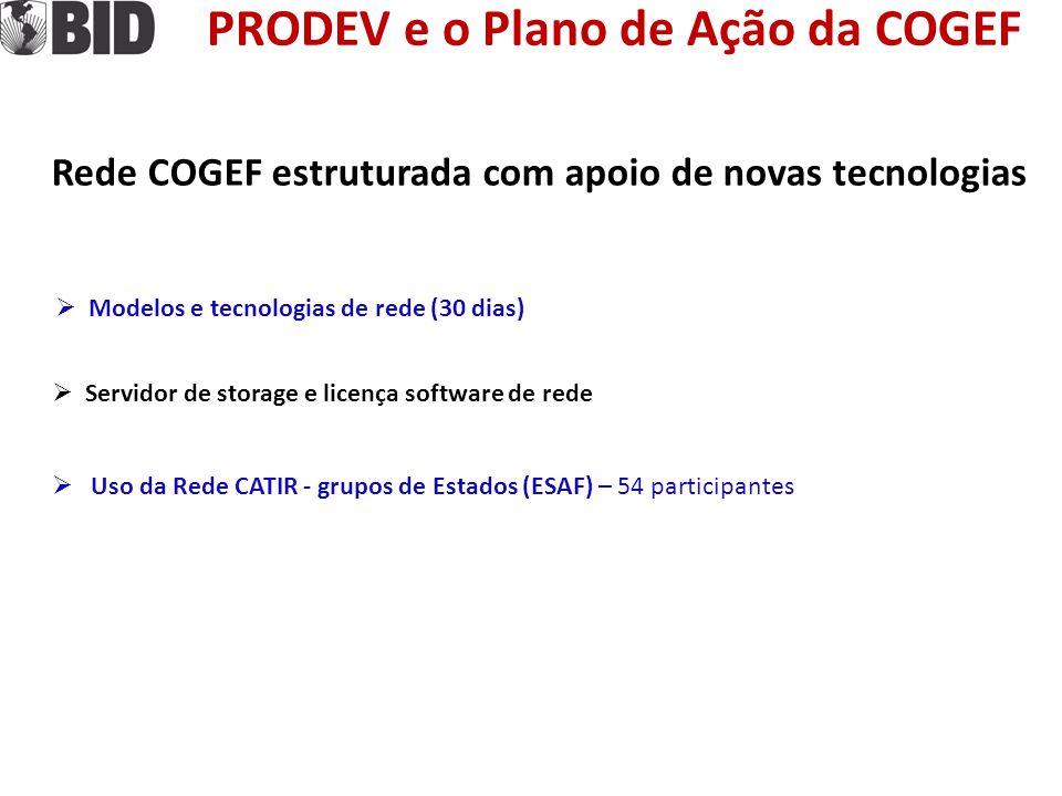 PRODEV e o Plano de Ação da COGEF Rede COGEF estruturada com apoio de novas tecnologias  Modelos e tecnologias de rede (30 dias)  Servidor de storage e licença software de rede  Uso da Rede CATIR - grupos de Estados (ESAF) – 54 participantes