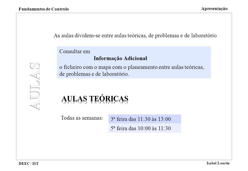 DEEC / IST Isabel Lourtie Fundamentos de Controlo Apresentação Periodicidade quinzenal com início na 2ª semana de aulas: Consultar em Informação Adicional > Aulas de Problemas o ficheiro com o planeamento.