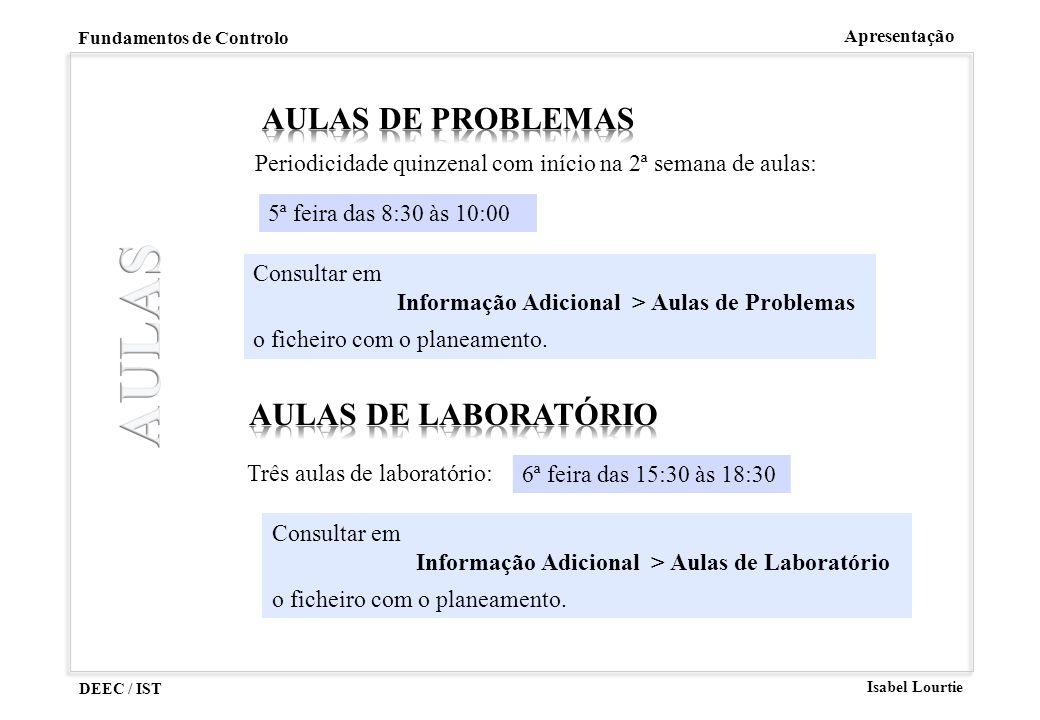 DEEC / IST Isabel Lourtie Fundamentos de Controlo Apresentação Periodicidade quinzenal com início na 2ª semana de aulas: Consultar em Informação Adici