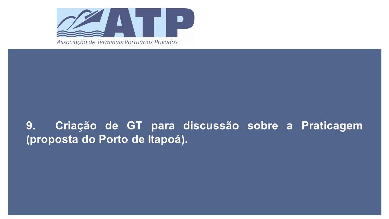 9.Criação de GT para discussão sobre a Praticagem (proposta do Porto de Itapoá).