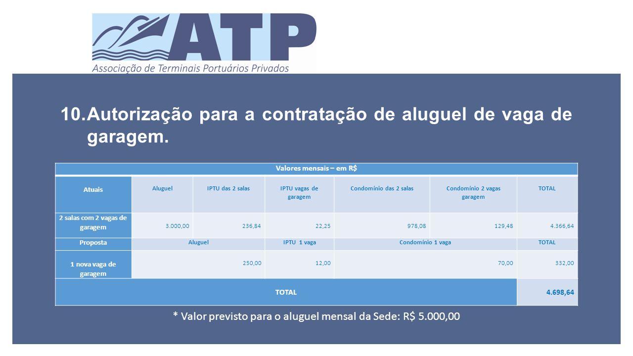 * Valor previsto para o aluguel mensal da Sede: R$ 5.000,00 10.Autorização para a contratação de aluguel de vaga de garagem.