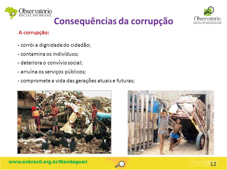 A corrupção: Consequências da corrupção www.osbrasil.org.br/Mandaguari - corrói a dignidade do cidadão; - contamina os indivíduos; - deteriora o conví