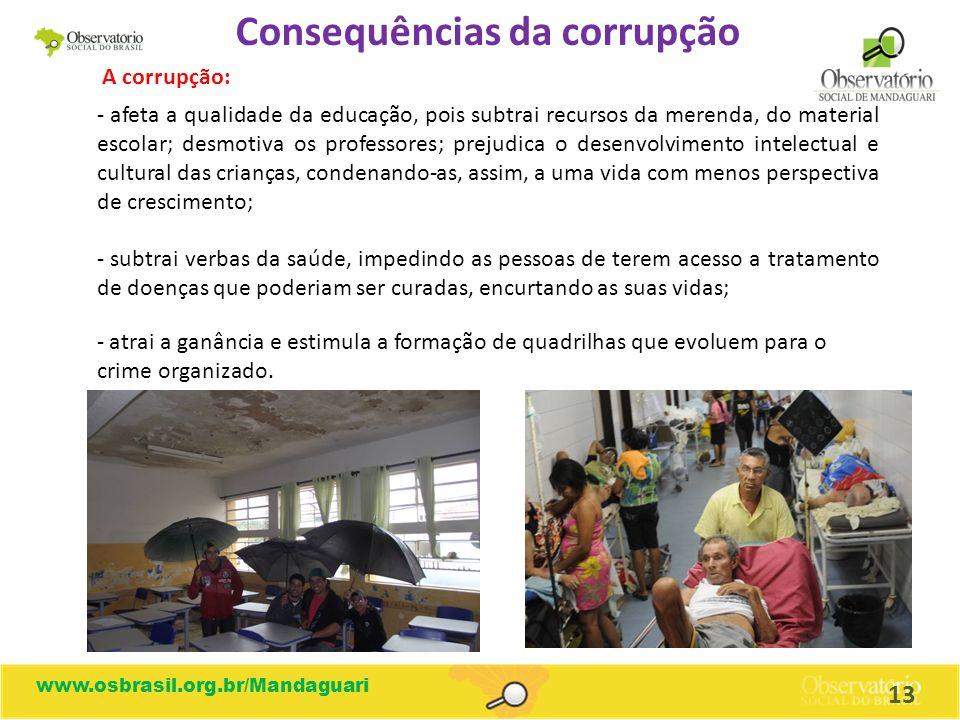 - afeta a qualidade da educação, pois subtrai recursos da merenda, do material escolar; desmotiva os professores; prejudica o desenvolvimento intelect