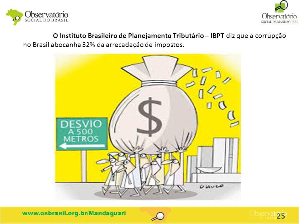 O Instituto Brasileiro de Planejamento Tributário – IBPT diz que a corrupção no Brasil abocanha 32% da arrecadação de impostos. www.osbrasil.org.br/Ma