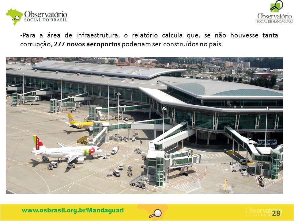 -Para a área de infraestrutura, o relatório calcula que, se não houvesse tanta corrupção, 277 novos aeroportos poderiam ser construídos no país. www.o