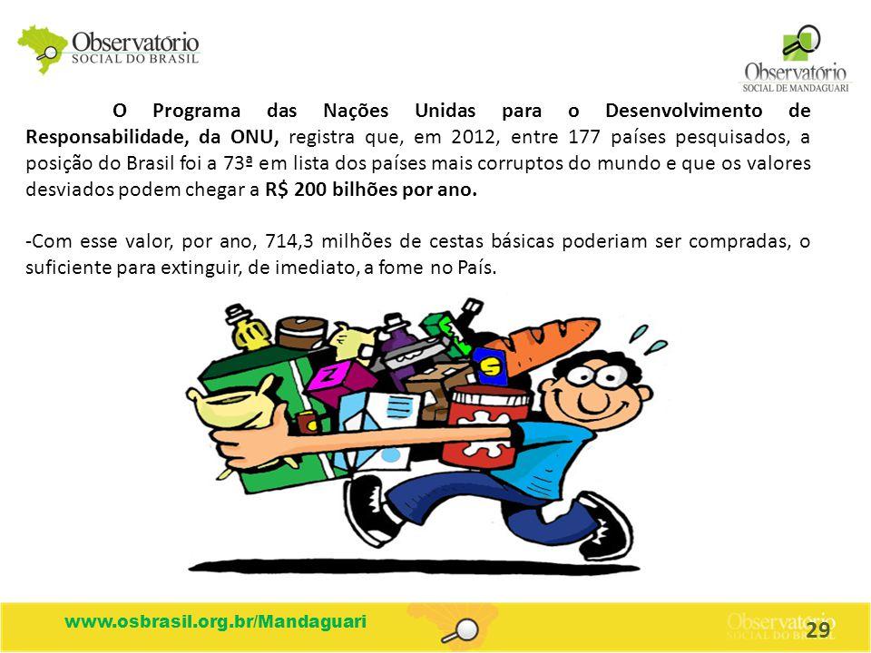 www.osbrasil.org.br/Mandaguari O Programa das Nações Unidas para o Desenvolvimento de Responsabilidade, da ONU, registra que, em 2012, entre 177 paíse