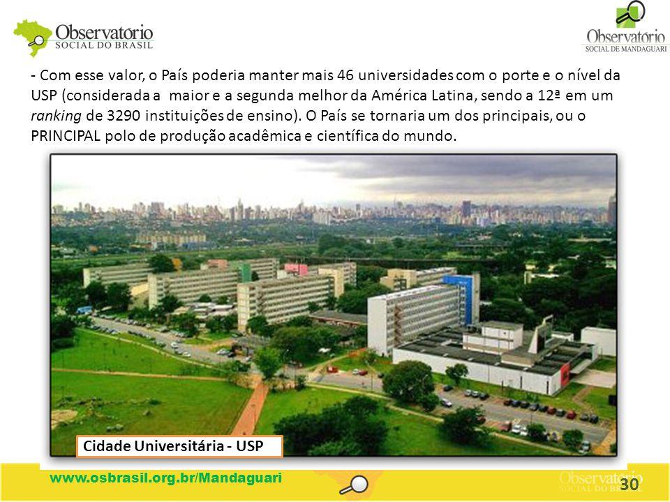 - Com esse valor, o País poderia manter mais 46 universidades com o porte e o nível da USP (considerada a maior e a segunda melhor da América Latina,