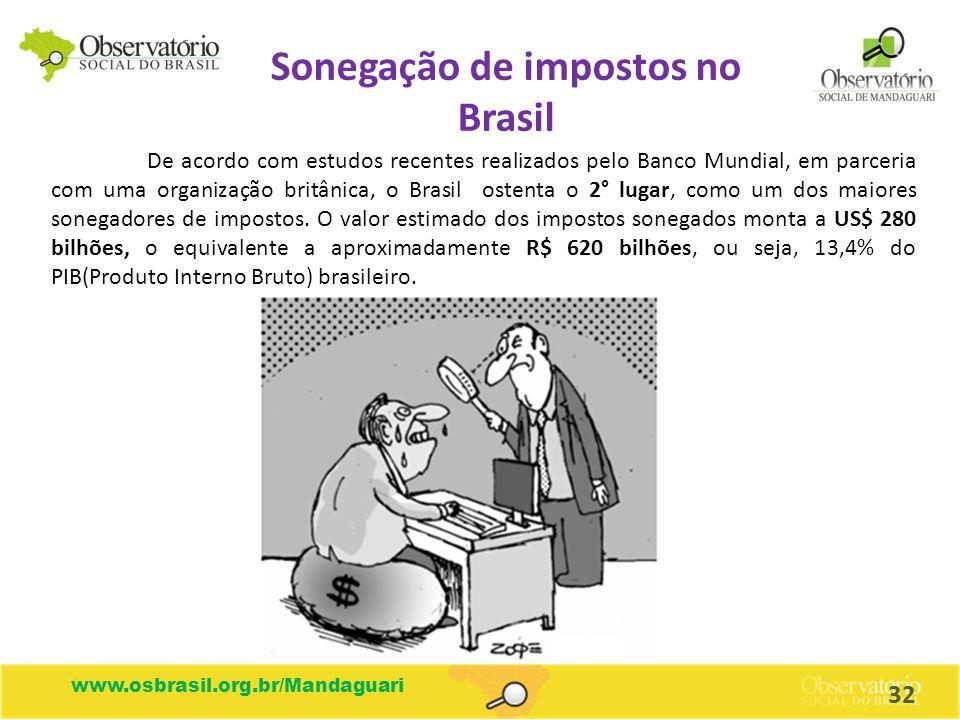 www.osbrasil.org.br/Mandaguari Sonegação de impostos no Brasil De acordo com estudos recentes realizados pelo Banco Mundial, em parceria com uma organ