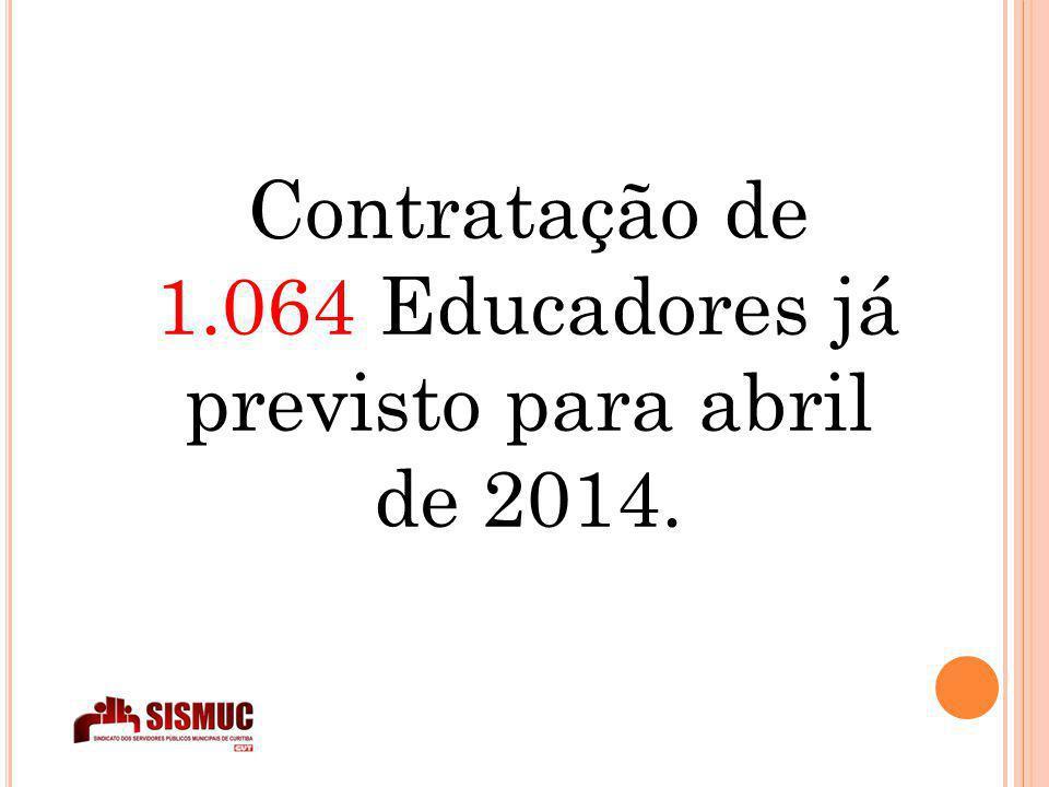 Contratação de 1.064 Educadores já previsto para abril de 2014.