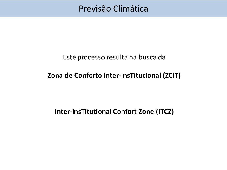 Este processo resulta na busca da Zona de Conforto Inter-insTitucional (ZCIT) Inter-insTitutional Confort Zone (ITCZ) Previsão Climática