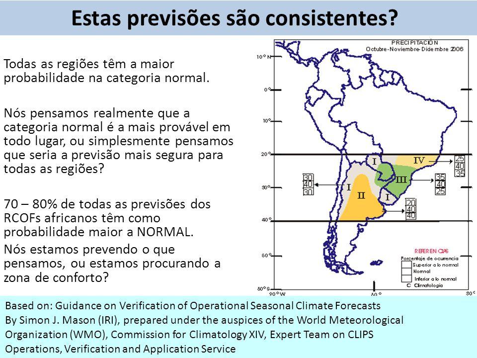 Estas previsões são consistentes. Todas as regiões têm a maior probabilidade na categoria normal.