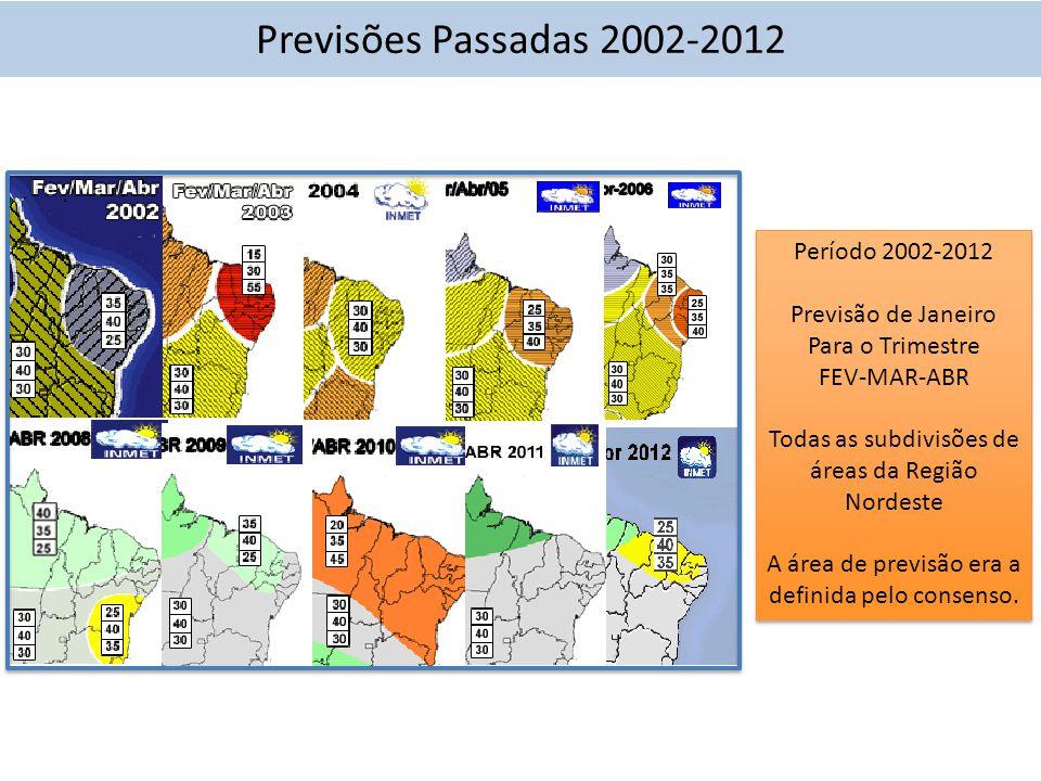 Previsões Passadas 2002-2012 Período 2002-2012 Previsão de Janeiro Para o Trimestre FEV-MAR-ABR Todas as subdivisões de áreas da Região Nordeste A área de previsão era a definida pelo consenso.