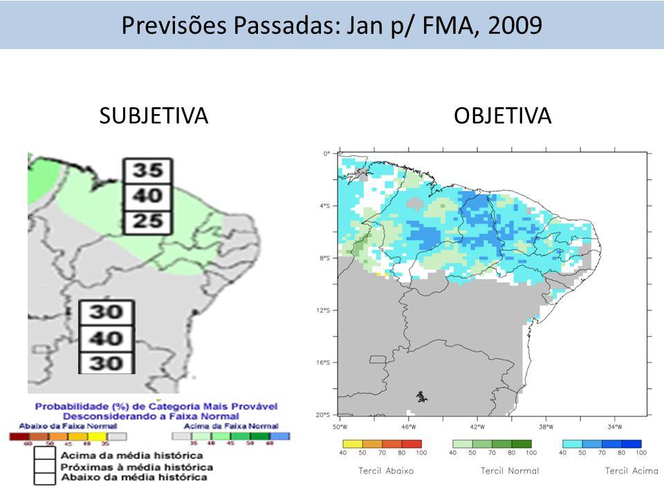 SUBJETIVAOBJETIVA Previsões Passadas: Jan p/ FMA, 2009