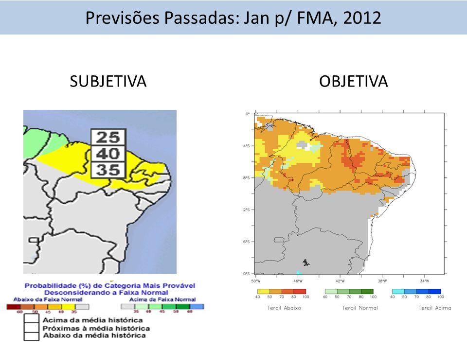 SUBJETIVAOBJETIVA Previsões Passadas: Jan p/ FMA, 2012