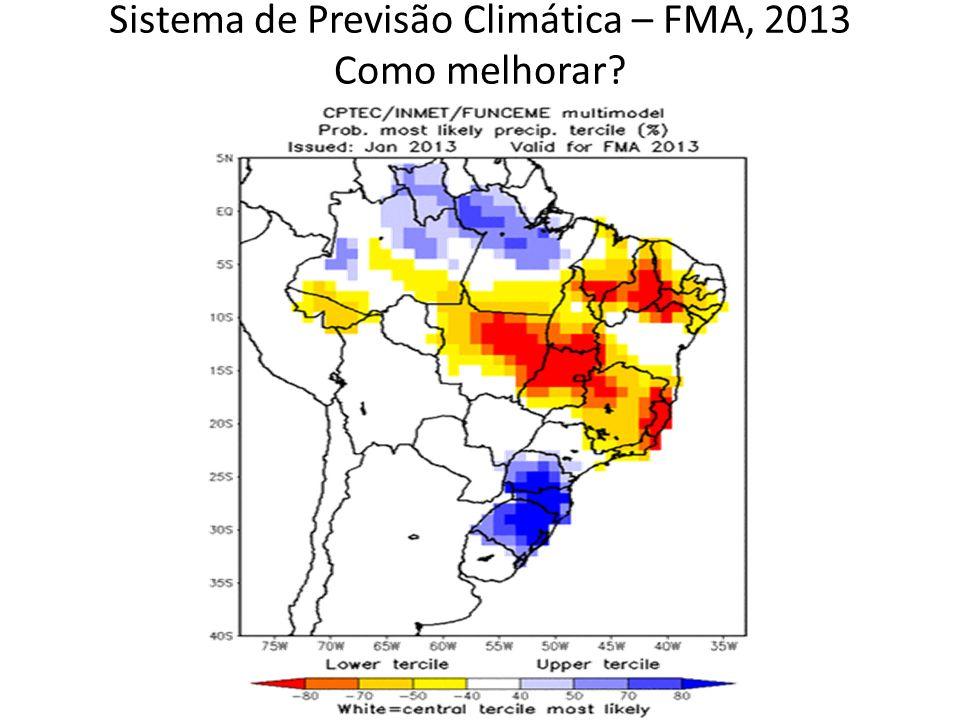 Sistema de Previsão Climática – FMA, 2013 Como melhorar?