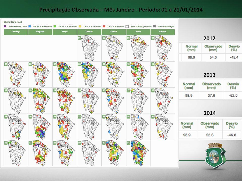 Precipitação Observada – Mês Janeiro - Período: 01 a 21/01/2014 2014 2013 2012