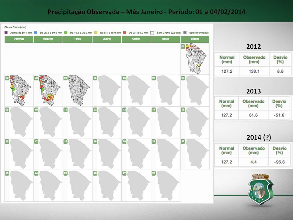 Precipitação Observada – Mês Janeiro - Período: 01 a 04/02/2014 2014 (?) 2013 2012