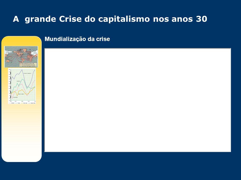Mundialização da crise A grande Crise do capitalismo nos anos 30