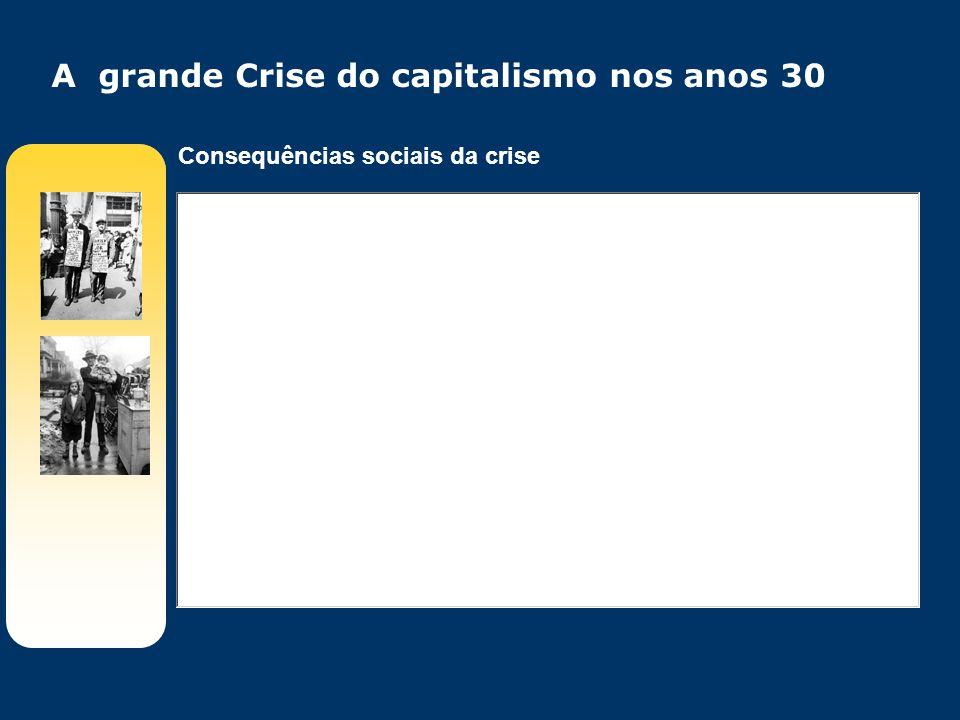 Consequências sociais da crise A grande Crise do capitalismo nos anos 30
